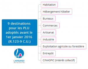 9-destinations-pour-les-plu-adoptes-avant-le-1er-janvier-2016-r-123-9-c-u