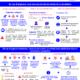 Infographie COVID-19 passation 2