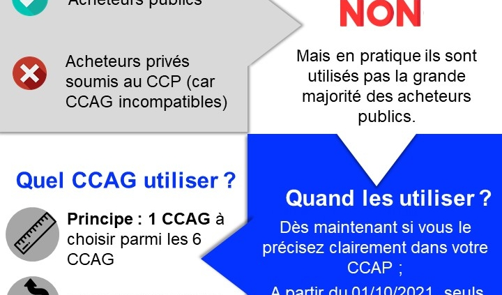 infographie nouveaux CCAG